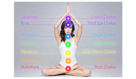 What is Chakra Balancing?